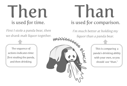 Oatmeal – Then Vs. Than